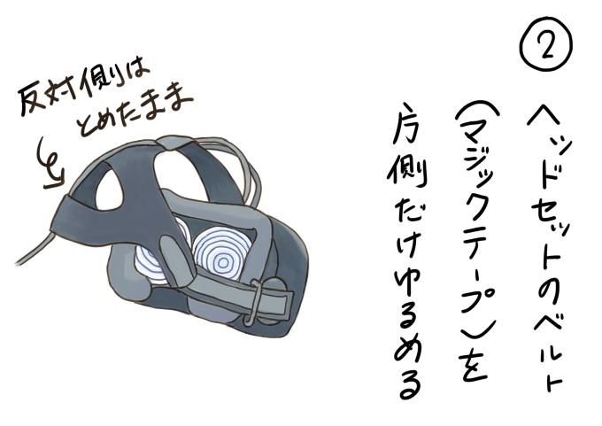 HTC VIVEのヘッドセット装着方法1 ヘッドセット横のベルトを片方だけはずす