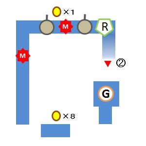Light Tracer3-1 マップ3