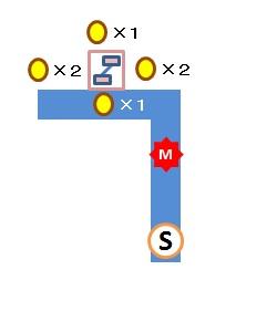 Light Tracer3-2 マップ1