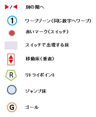 Light Tracer4-3 マップ凡例2