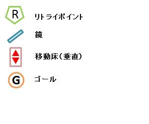 Light Tracer7-4 マップ凡例2