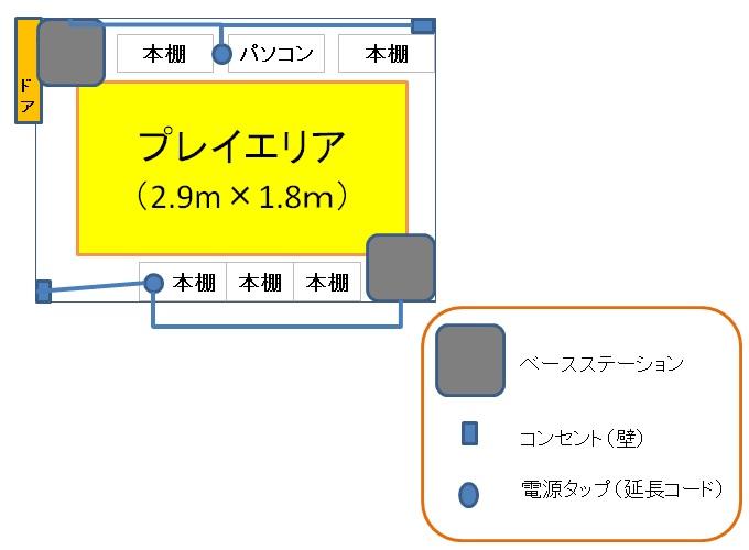 HTC VIVEベースステーション設置例(間取り)