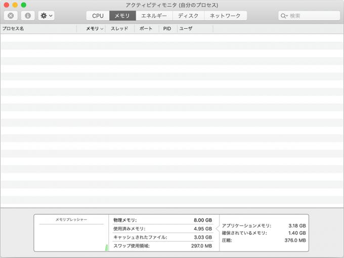iOSアプリビルド時のメモリ使用量